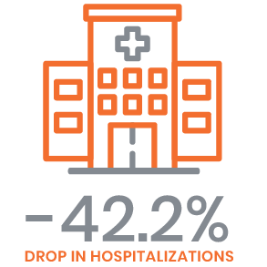 drop in hospitalizations-FINAL