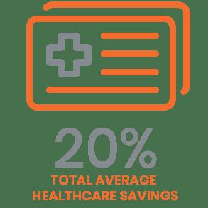 total average healthcare savings-FINAL